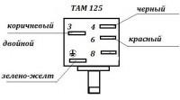 TAM125 kontakty