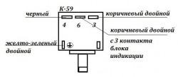 K59 kontakty